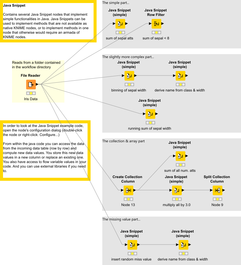Combine png files java. Example of snippet knime