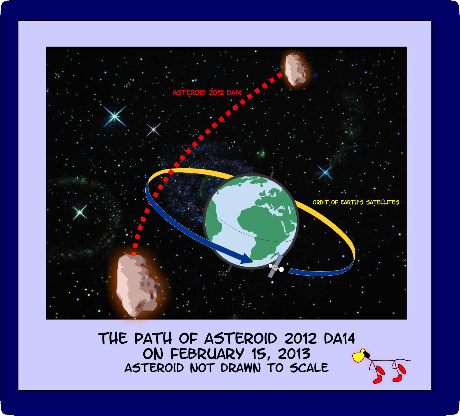 Images of meteorite vs. Comet clipart meteoroid