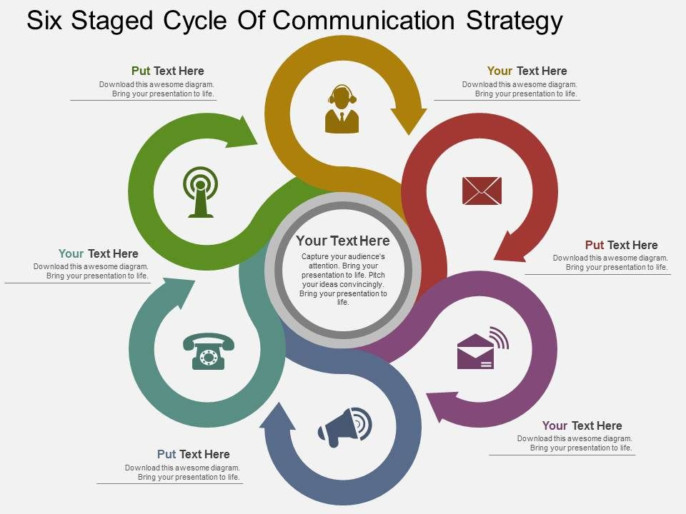 Lw six staged cycle. Communication clipart communication strategy