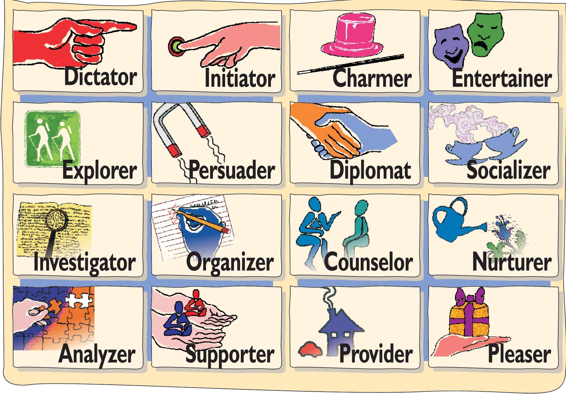 Communication clipart communication style. The matrix of styles