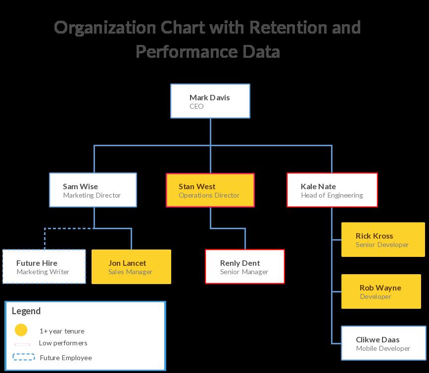 amazing visual benefits. Communication clipart organisation