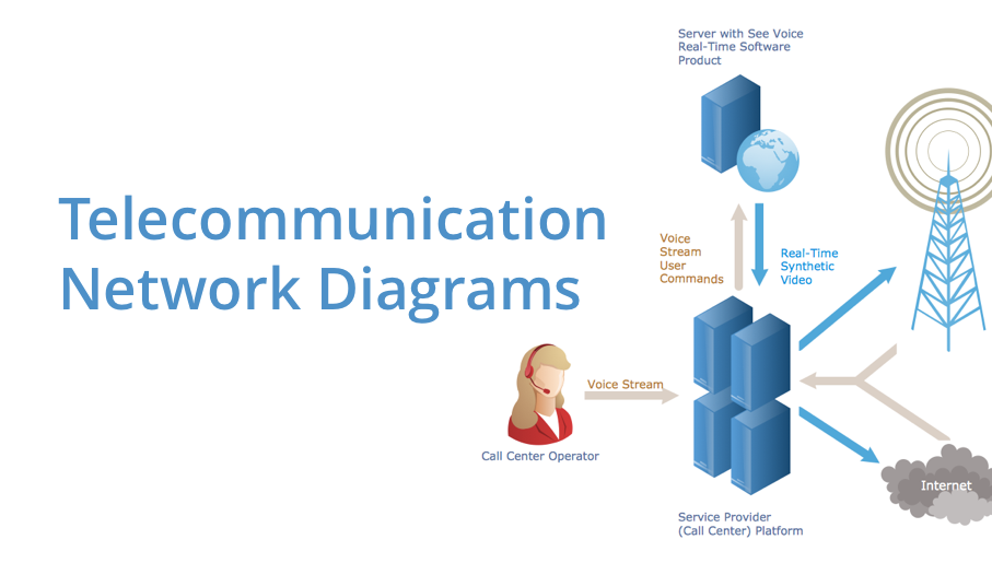 Network diagrams how to. Communication clipart telecommunication