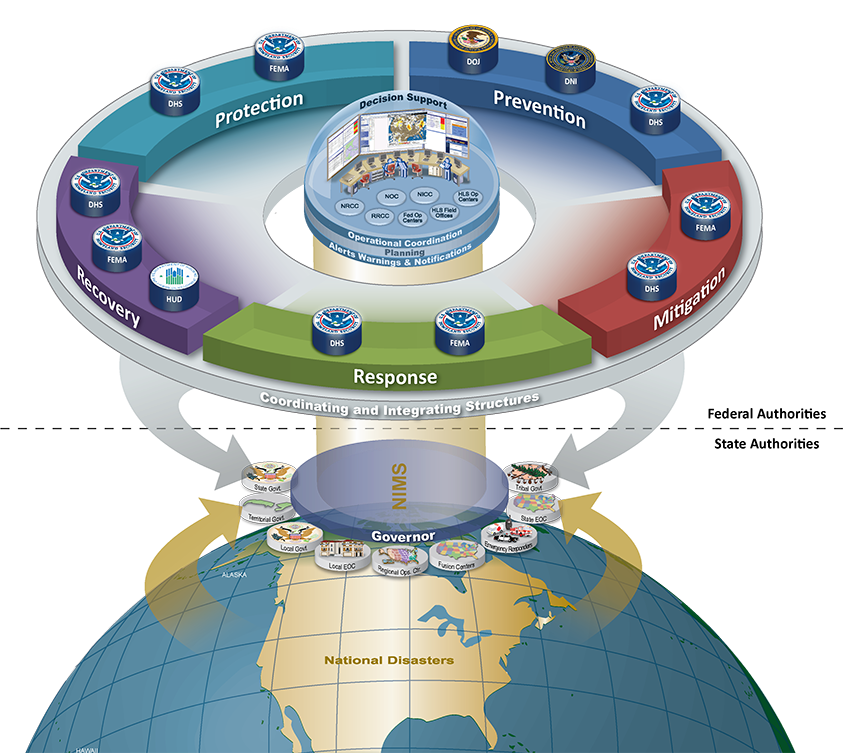 Geoconops url httptrainingfemagoviscourseoverviewaspxcodeisb. Community clipart enterprise