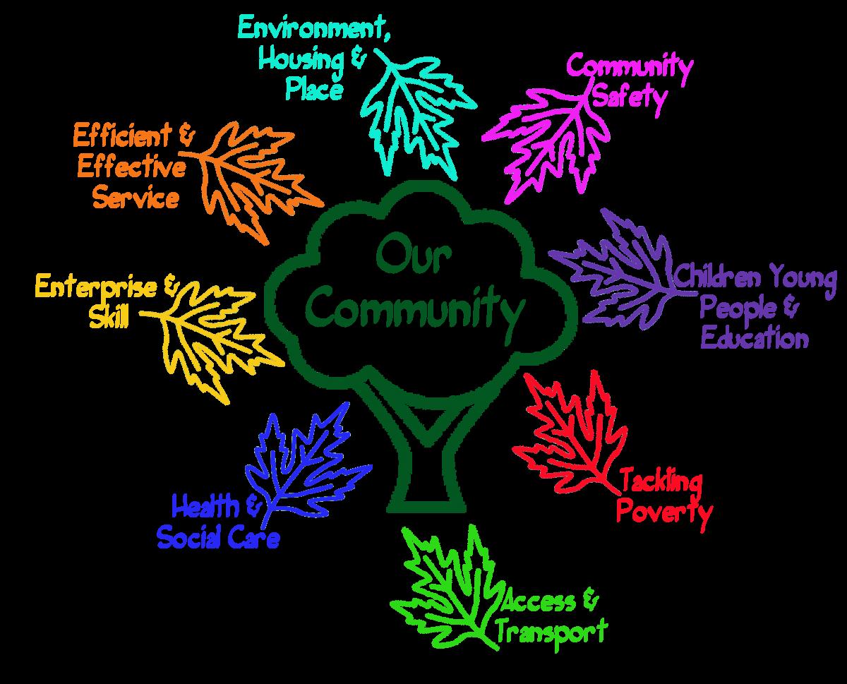 Community clipart place. Build a places of