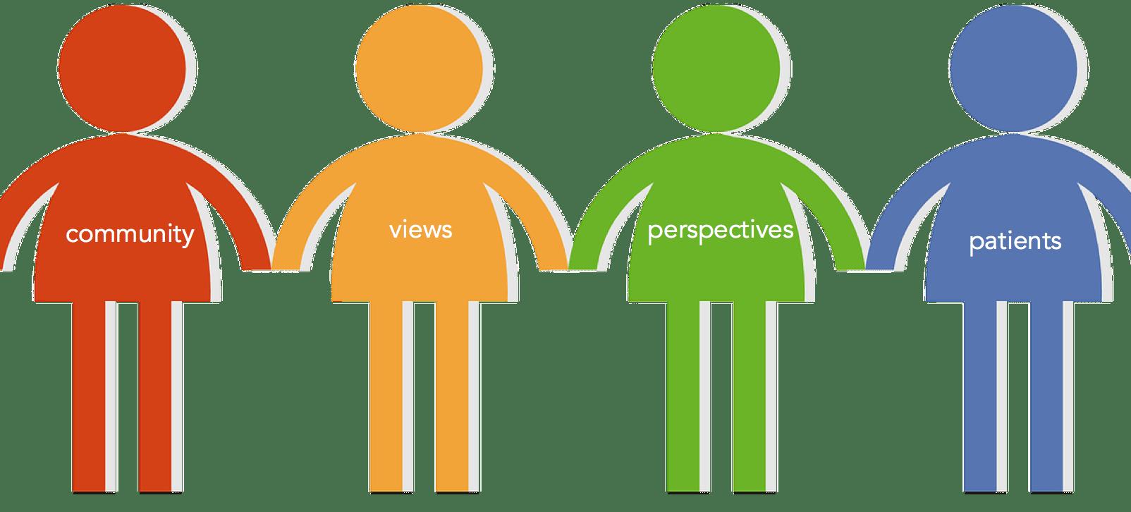 Diagnosing pituitary disease views. Patient clipart surgery patient