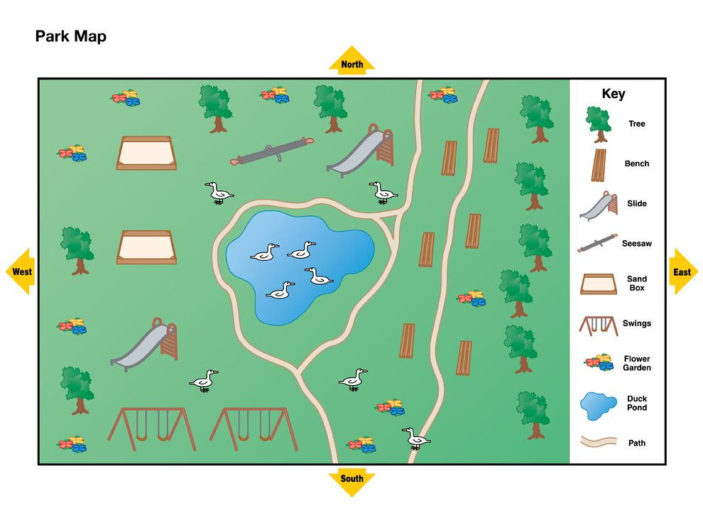 Simple with key for. Compass clipart map legend