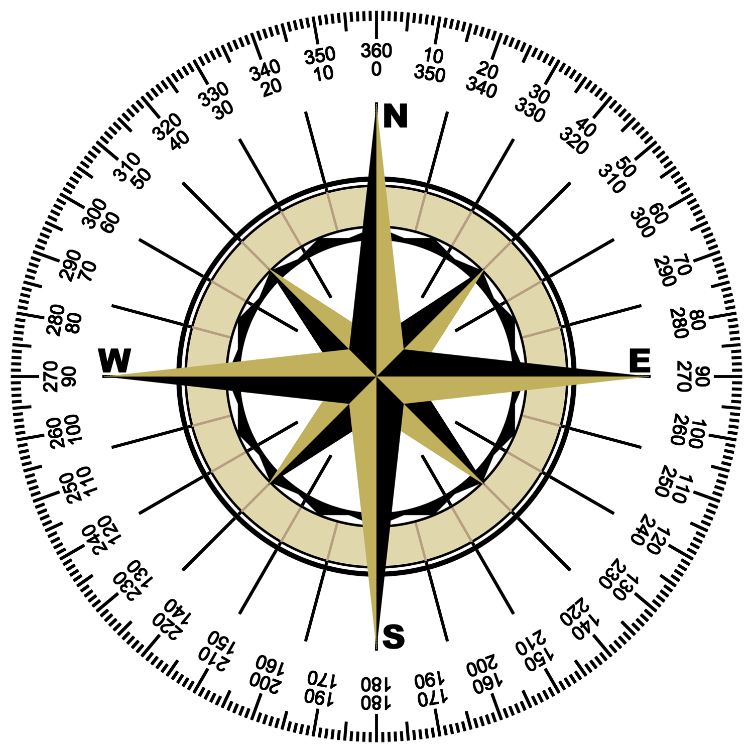 Journeys of the spirit. Steampunk clipart compass point