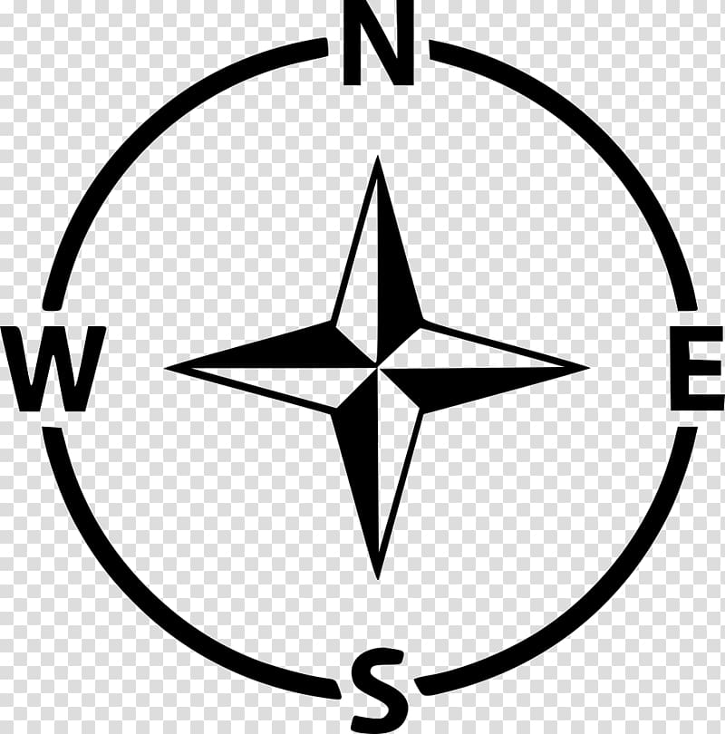 North cardinal direction rose. Compass clipart south