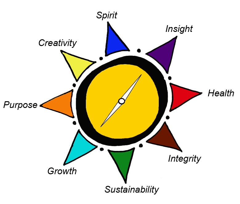Compass clipart word. Your what s pop