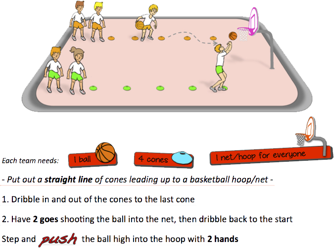 Rapid races competitive challenging. Competition clipart relay game