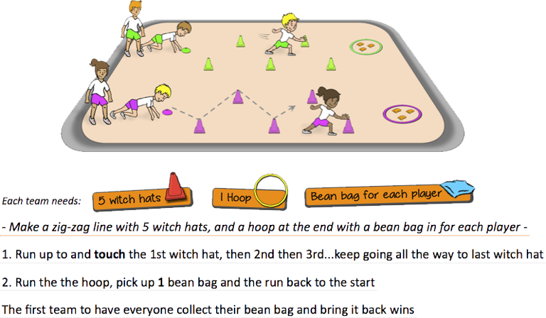 Competition clipart relay game. Rapid races competitive challenging