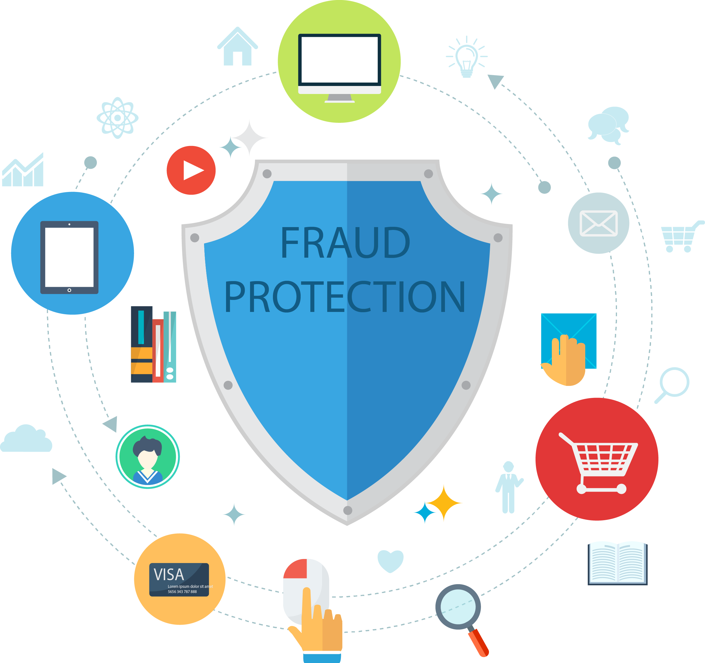 Fraud protection adamsea buying. Proud clipart obscenity