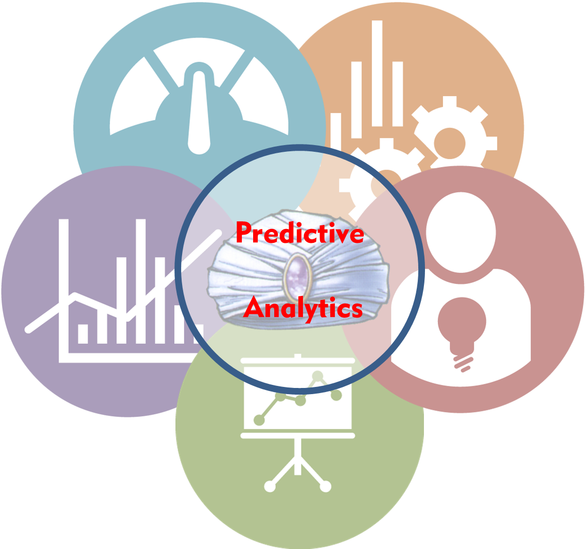 Predictive analytics becoming a. Report clipart product analysis