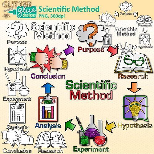 Evidence clipart inquiry. Scientific method clip art