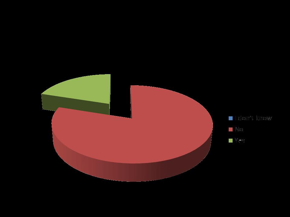 Conclusion survey report