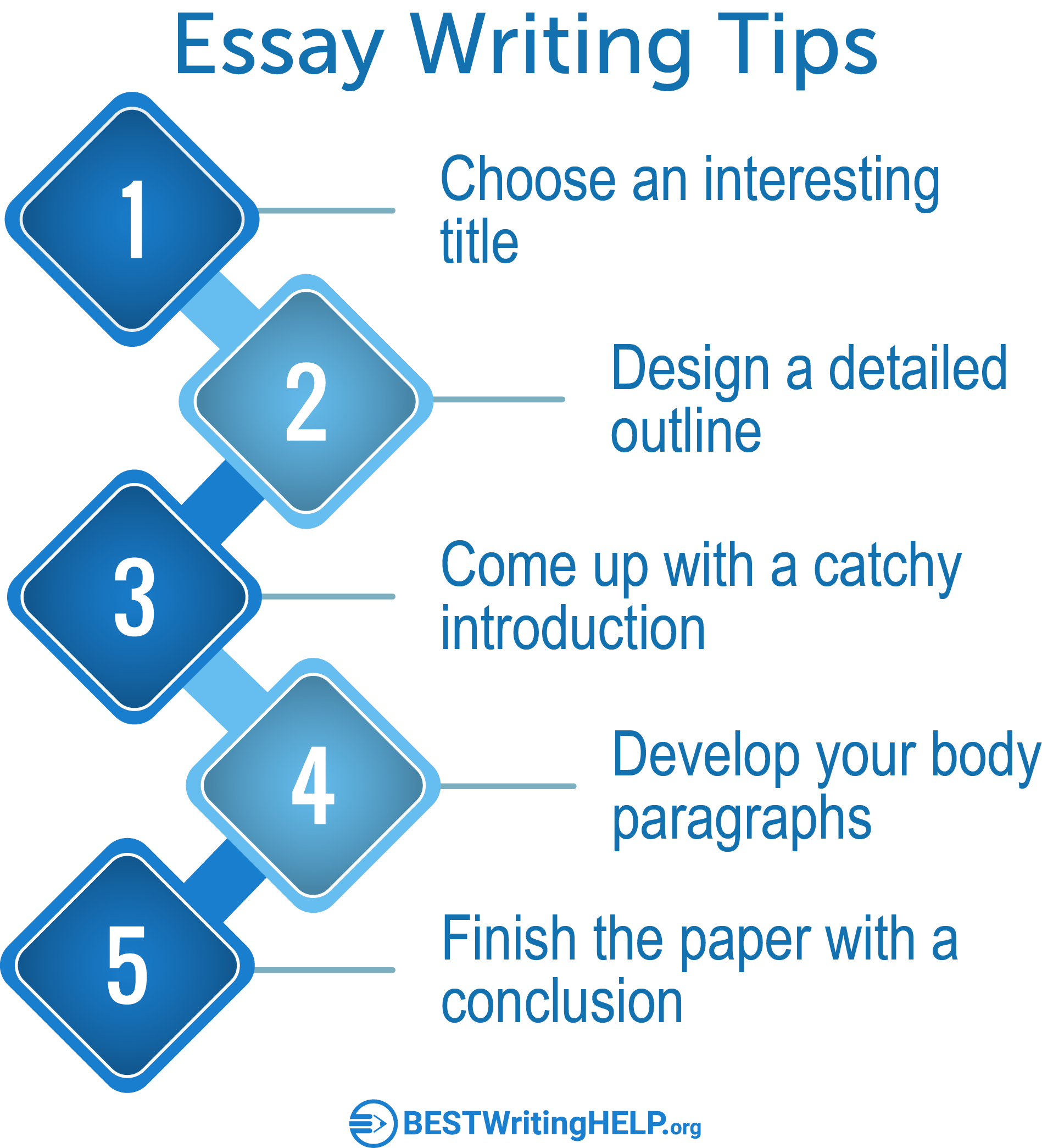 Original tips on writing. Essay clipart rapid fire