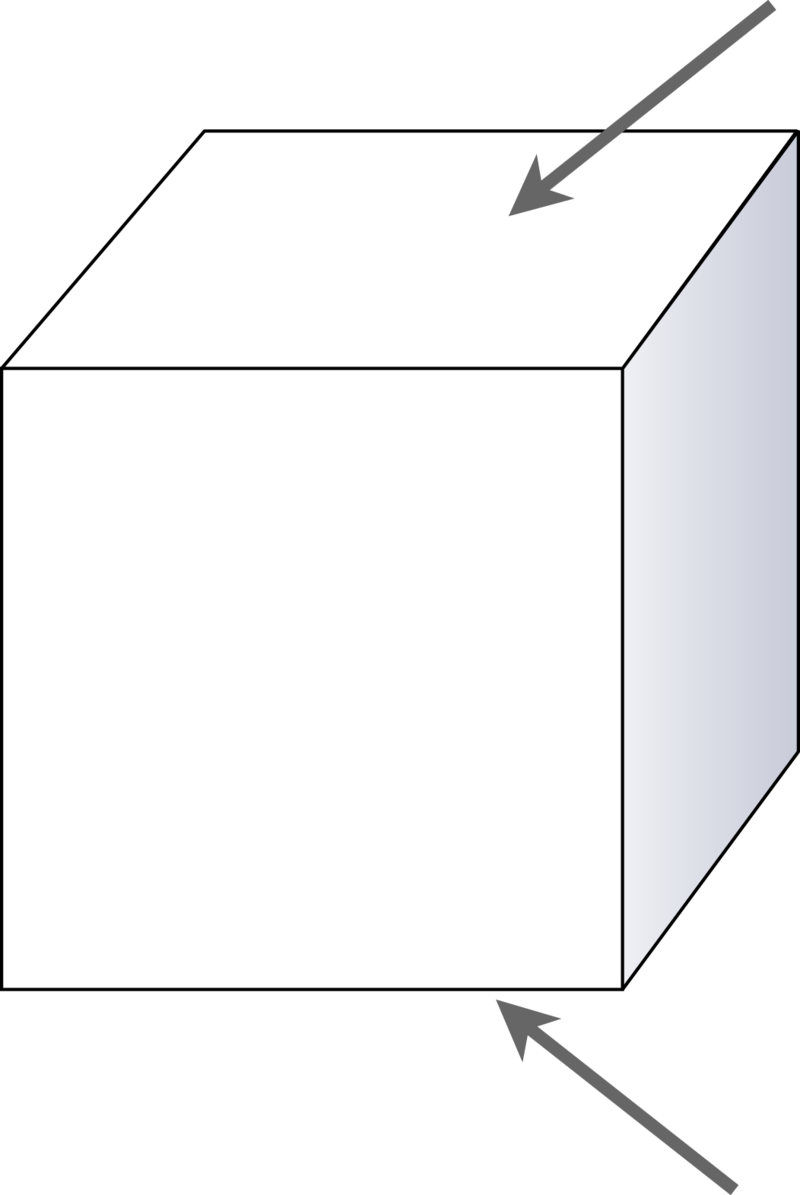 Cube clipart congruent. Classifying solid figures ck