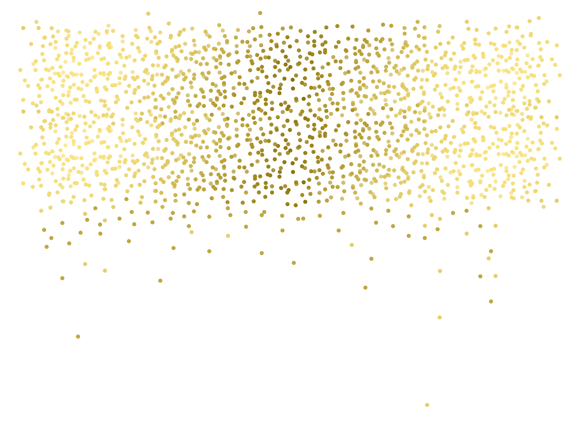 Design printabell create home. Glitter clipart gold dot