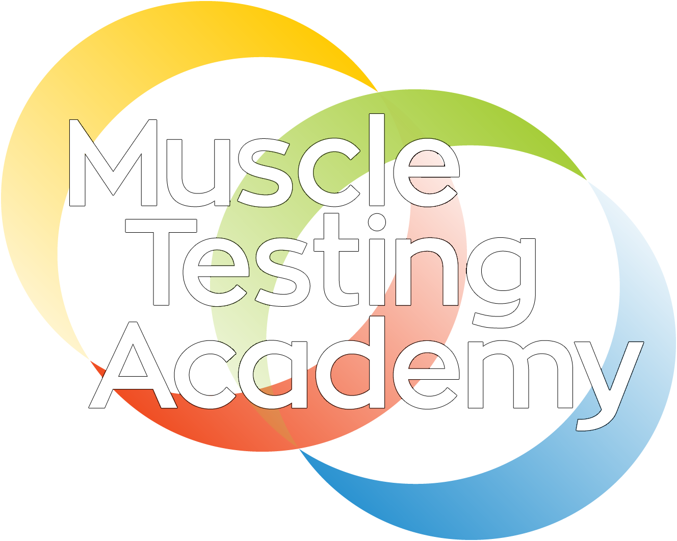 Muscle testing academy personal. Conflict clipart contention