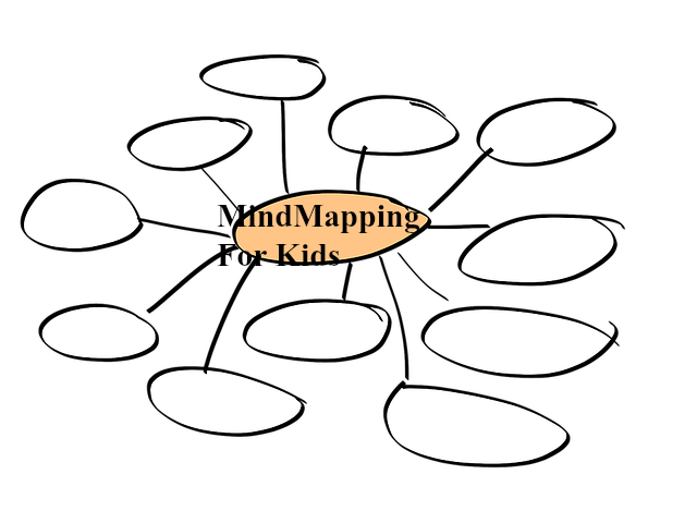 Mind mapping for kids. Conflict clipart intergroup conflict
