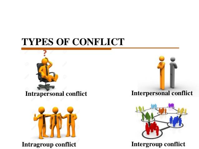 Management pngline . Conflict clipart intergroup conflict