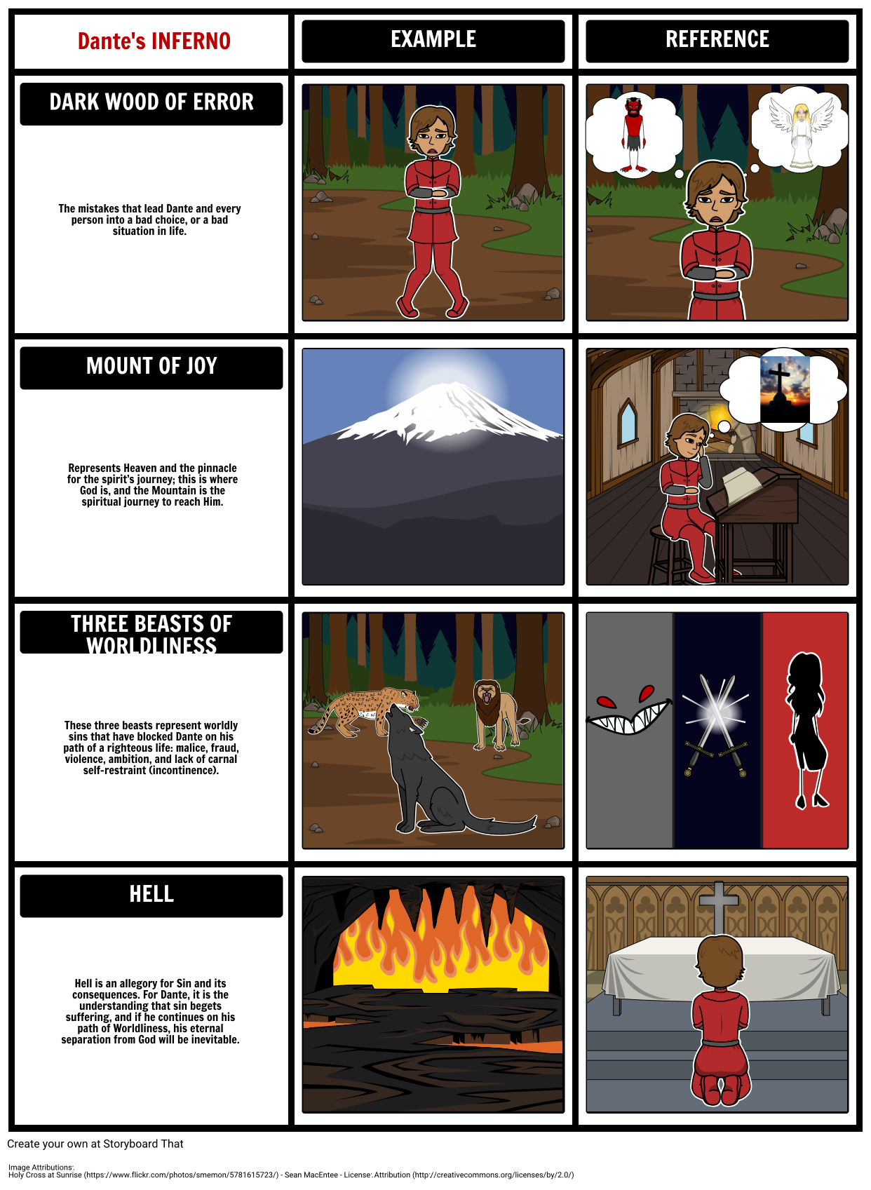 Conflict clipart rising action. Dante s inferno book