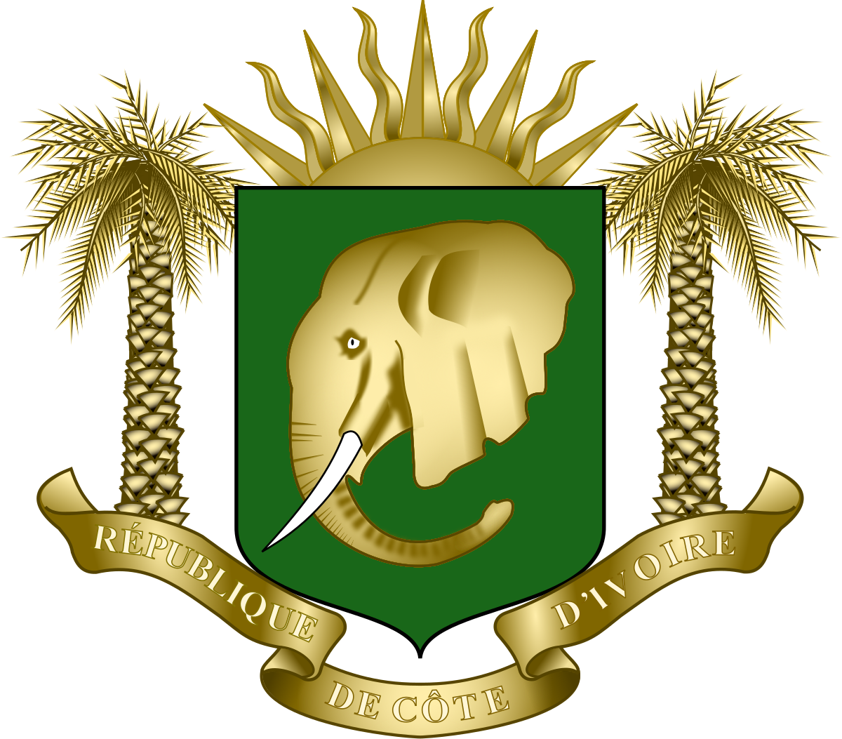 Government clipart military spending. Armed forces of the
