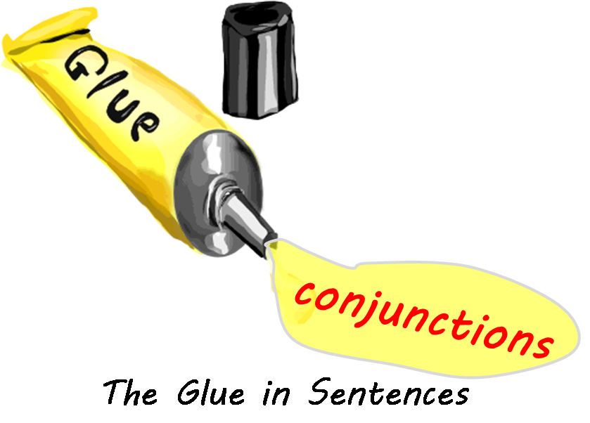 Dictionary clipart sentence. Kinds of sentences the