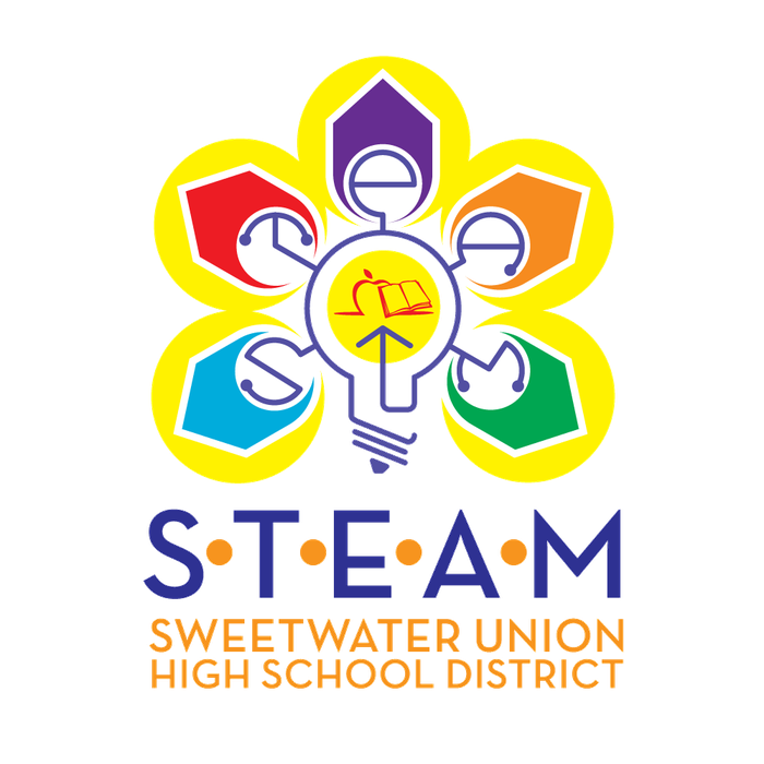Sweetsteam newsletter finish strong. Engineering clipart steam