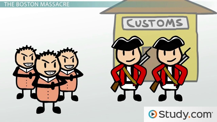 Boston massacre colonists and. Intolerable acts clipart quartering act