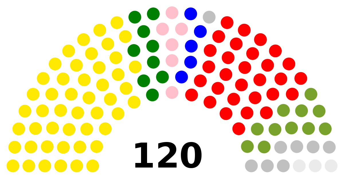 Congress national assembly