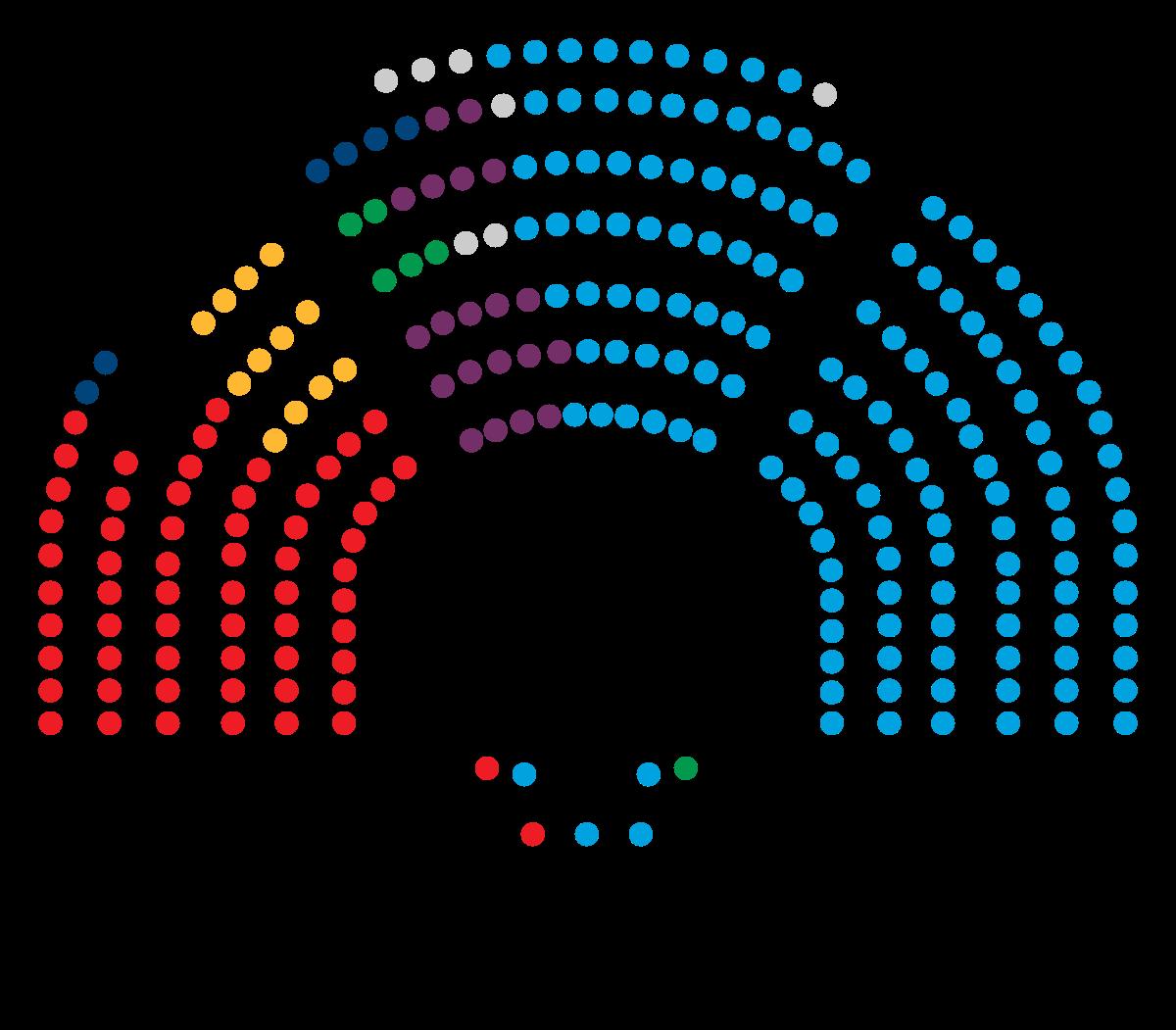 Senate of spain wikipedia. Politics clipart party caucus