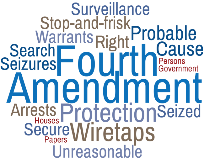 Privacy and the constitution. Rules clipart 4th amendment