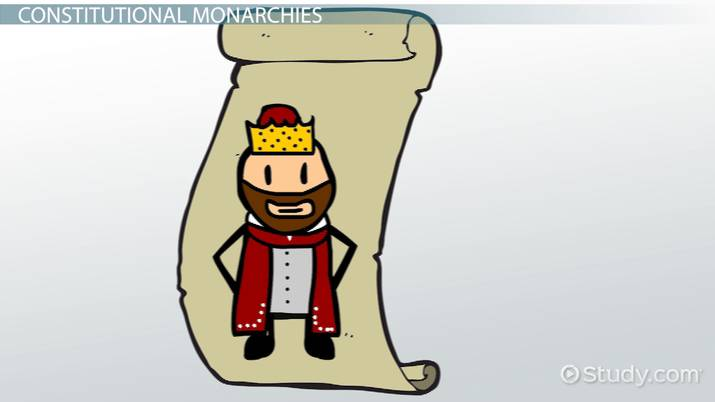 Monarchy definition examples video. Poetry clipart constitutional government