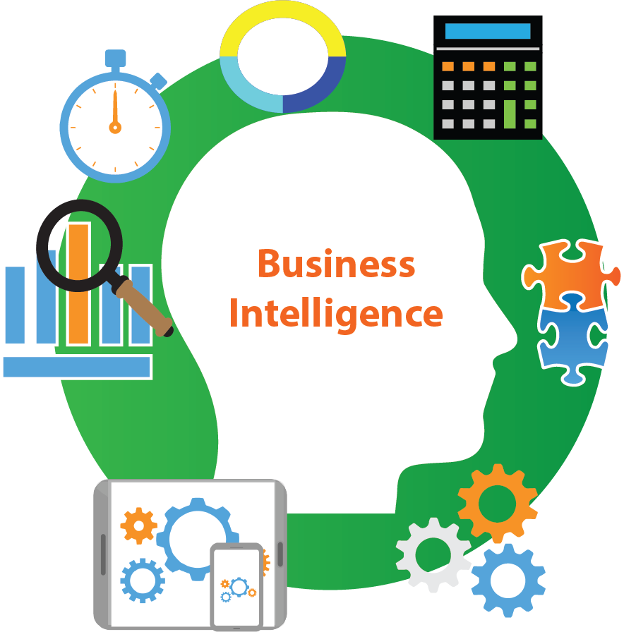 How construction business intelligence. Intelligent clipart training needs analysis