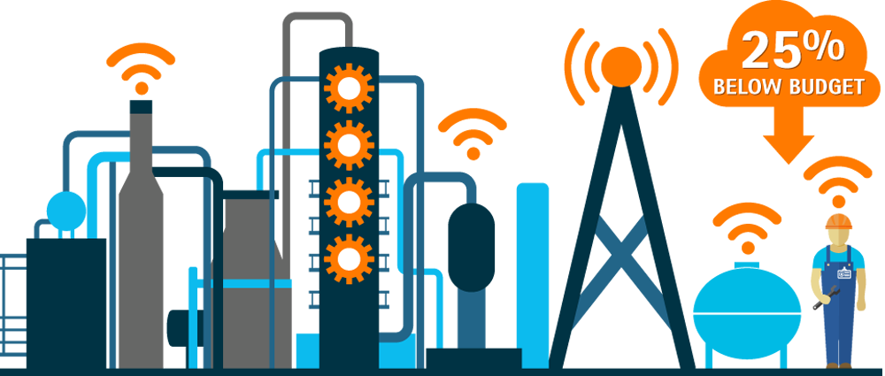 Digital turnaround accenture the. Engineering clipart industrial safety
