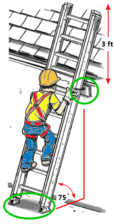 Ladder clipart safety. Cartoon construction