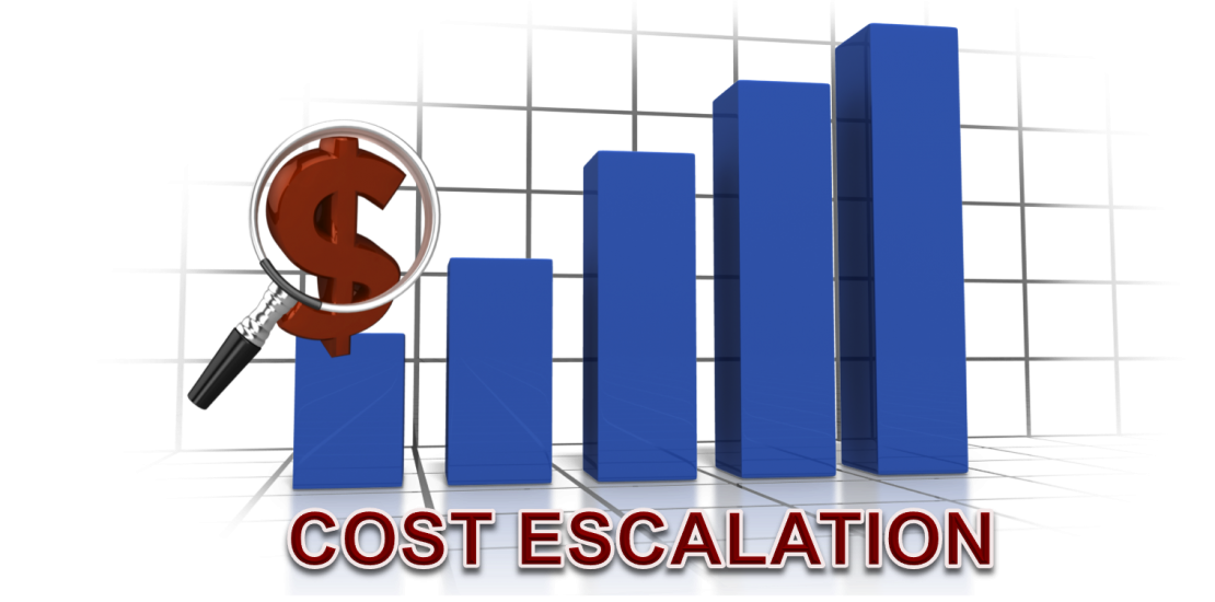 How cost escalation is. Future clipart future outlook