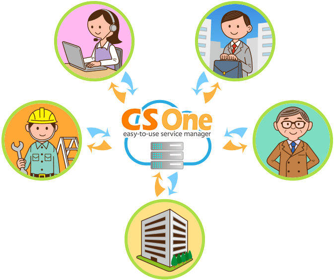 Manager clipart service manager. What is csone webbased
