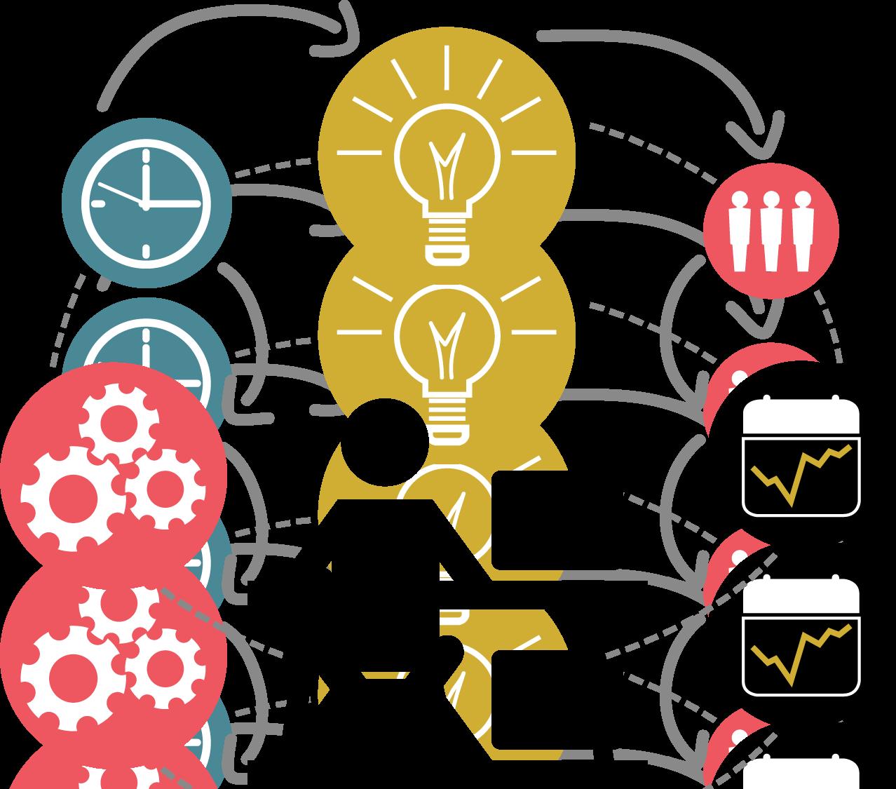 Plan clipart project planning. Management services