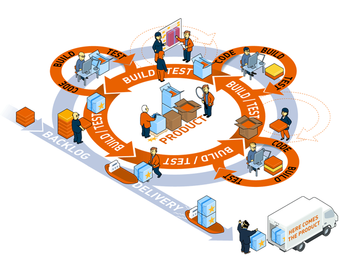 Contract clipart win win situation. Why microservices and continuous