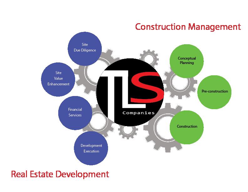 Tls companies ipd graphicfinalpng. Plan clipart construction management