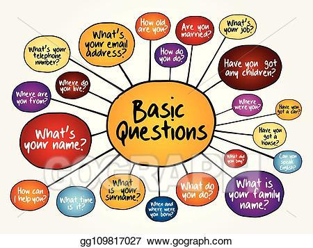 English clipart english conversation. Vector art basic questions
