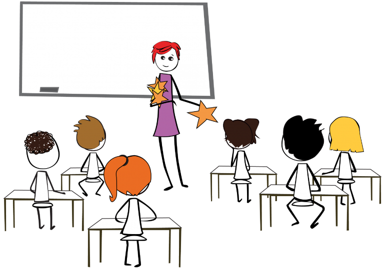 Motivation clipart school goal. How to move from