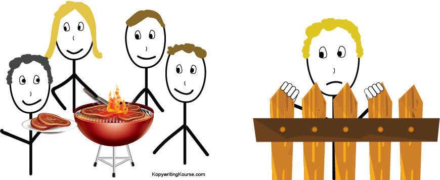 Writing a sales page. Conversation clipart takeaways