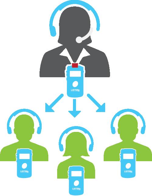 Advanced Wireless Two