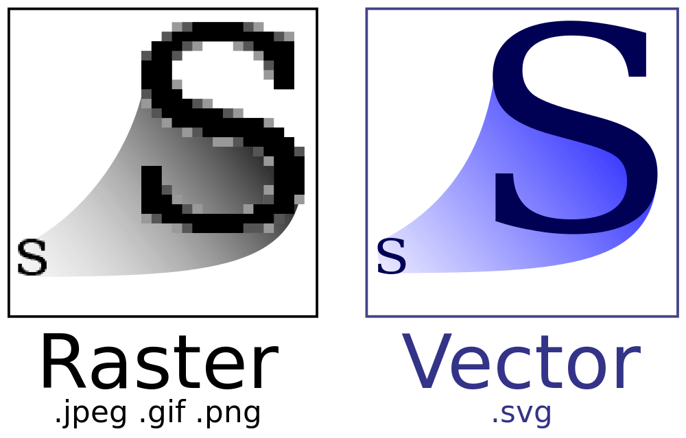 Converting png to vector. File bitmap vs svg