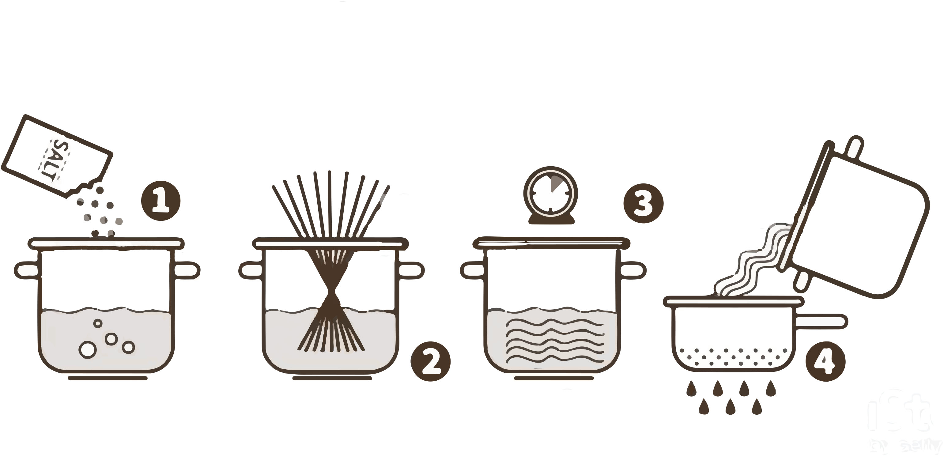 Cook clipart cooking instruction. Nature s farm