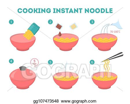 Vector illustration instant noodle. Cook clipart cooking instruction