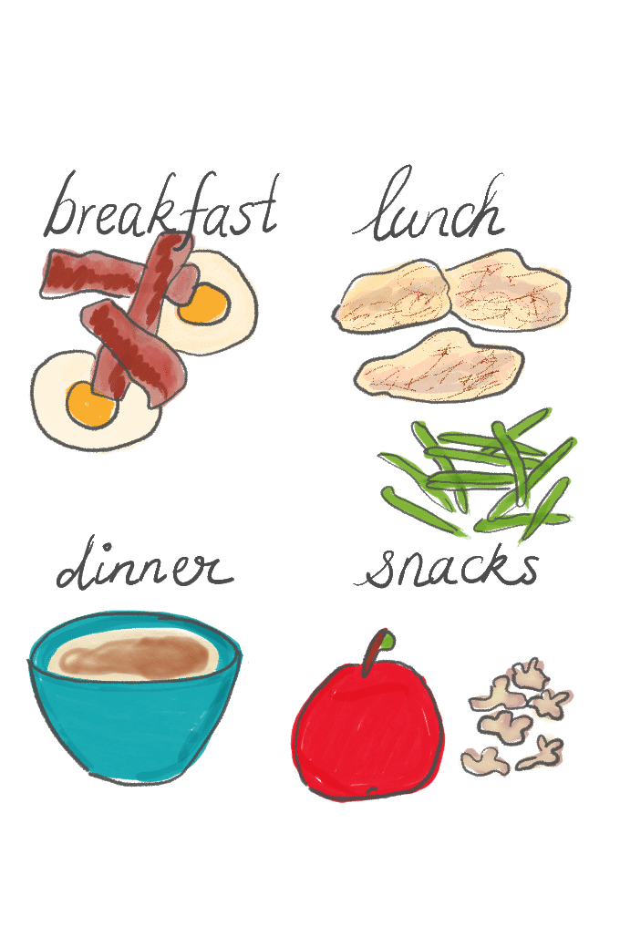 How to the sane. Planner clipart meal plan